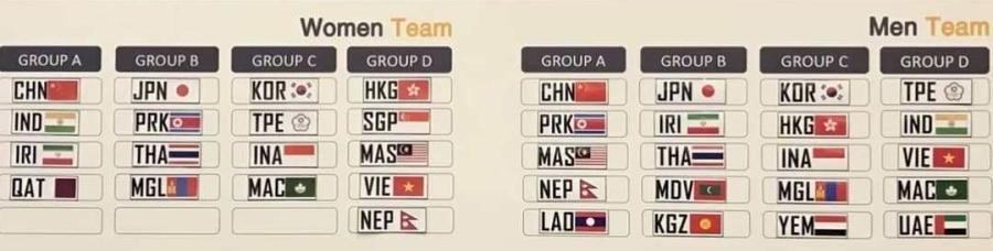 equipos asiáticos